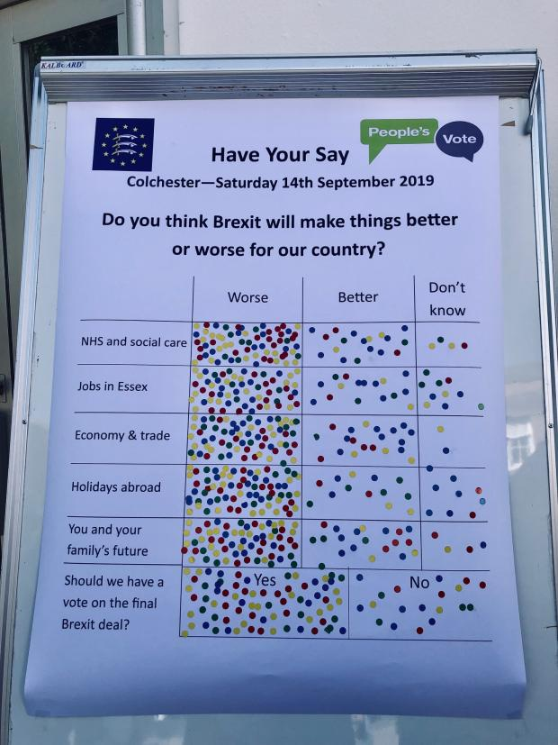 Gazette: The public was asked to give their views on the 'Brexitometer'
